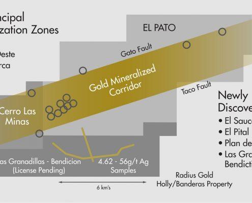 Gold Mineralized Corridor